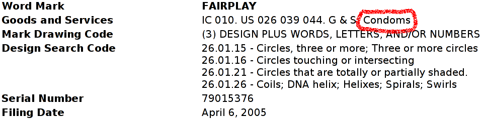 FairPlay condom trademark