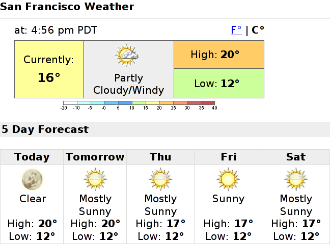 San Francisco weather forecast